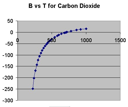 carbon dioxide and oxford university press Iupac-nist solubility data series volume author,  carbon dioxide in non-aqueous solvents at pressures less than 200 kpa, pergamon  oxford university press.